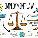 Are Employment Contracts Mandatory